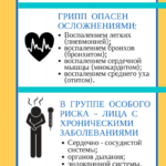 «Управление Роспотребнадзора по Самарской области рекомендует: Позаботьтесь о своем здоровье и здоровье своих близких – сделайте прививку!»